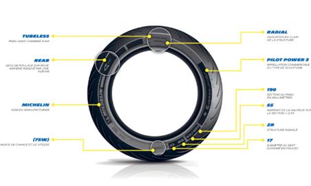 flanc d'un pneu moto